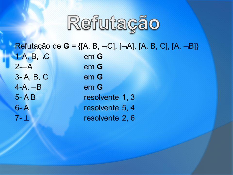 Refutação Refutação de G = {[A, B, C], [A], [A, B, C], [A, B]}